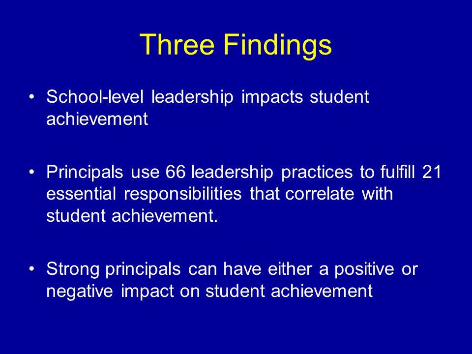 Three Findings School-level leadership impacts student achievement
