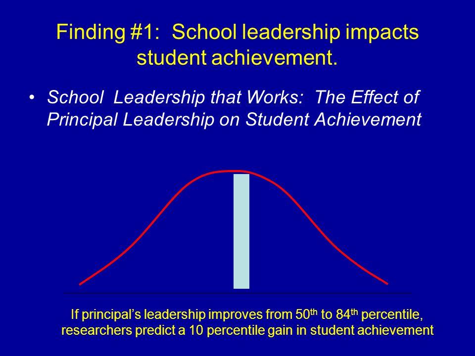 Finding #1: School leadership impacts student achievement.