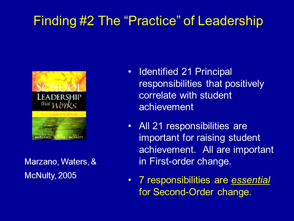 Finding #2 The Practice of Leadership