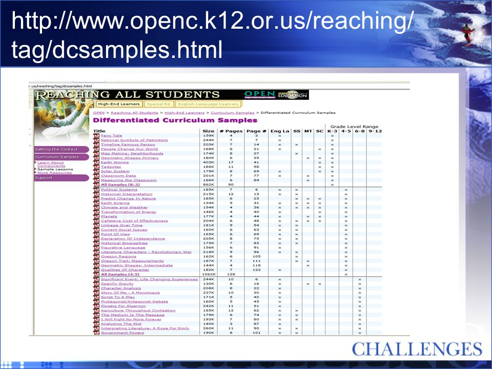 http://www.openc.k12.or.us/reaching/tag/dcsamples.html