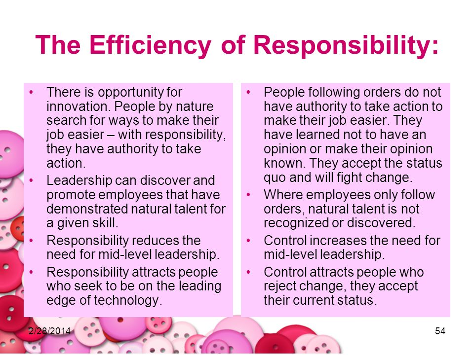 The Efficiency of Responsibility: