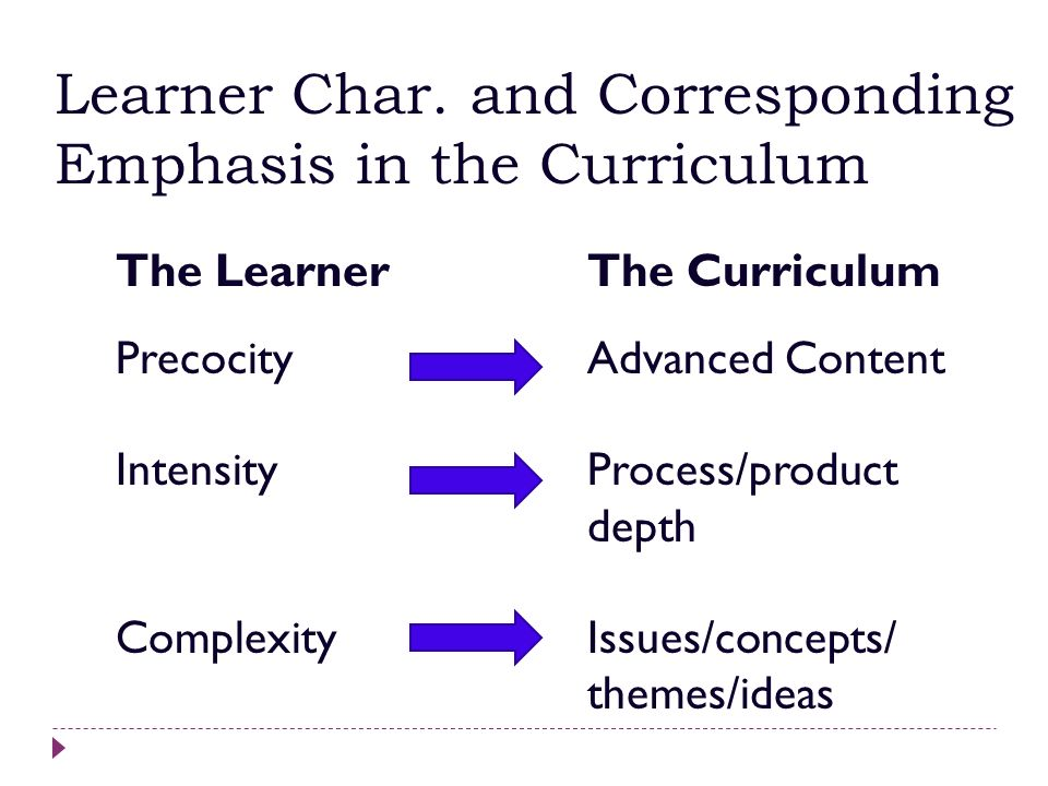 Learner Char. and Corresponding Emphasis in the Curriculum