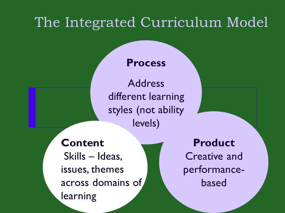 The Integrated Curriculum Model