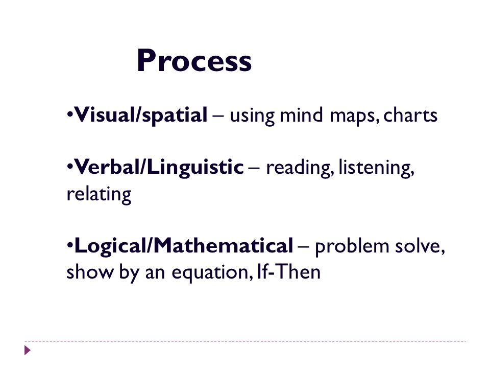Process Visual/spatial – using mind maps, charts