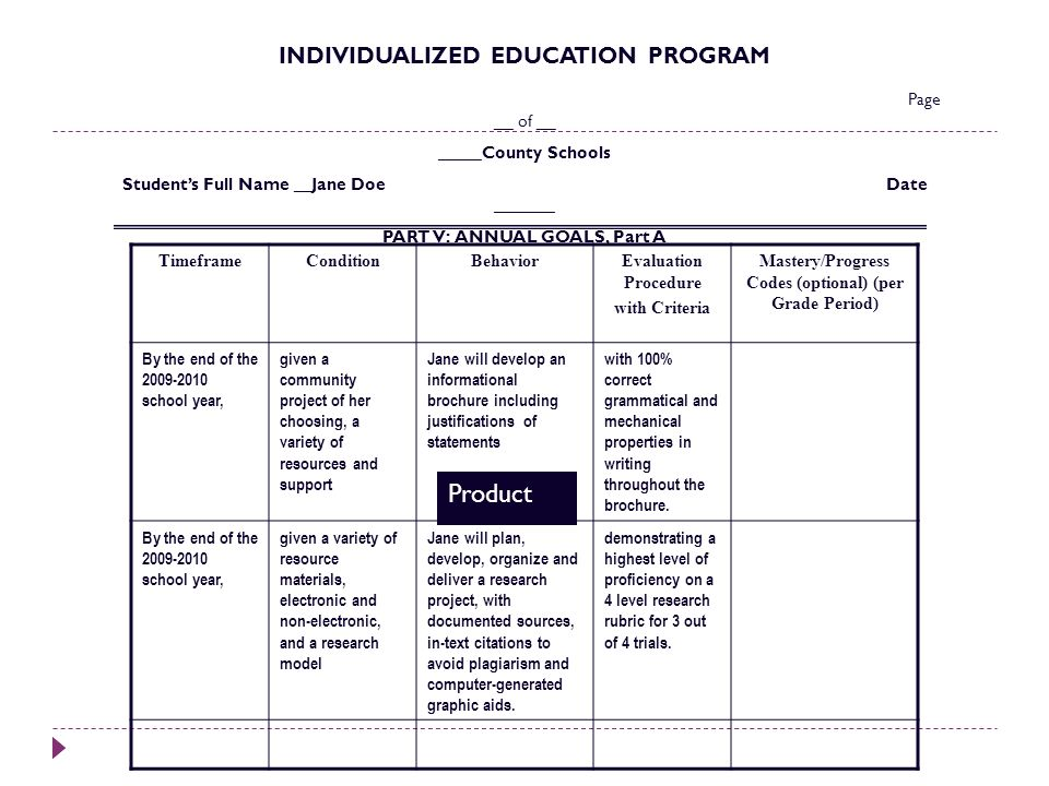 Product INDIVIDUALIZED EDUCATION PROGRAM Page __ of __