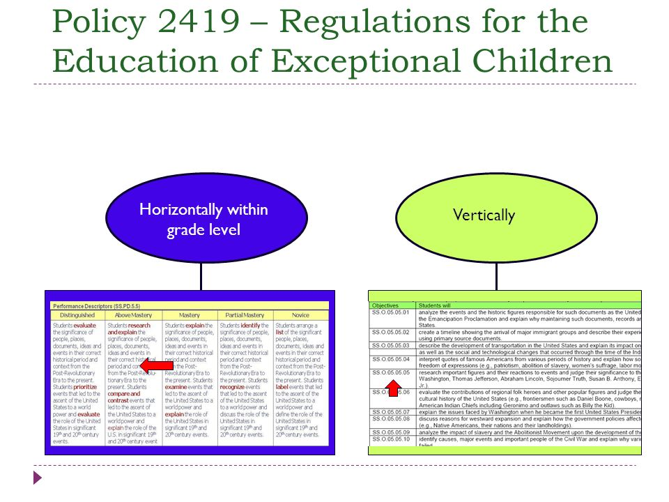 Policy 2419 – Regulations for the Education of Exceptional Children