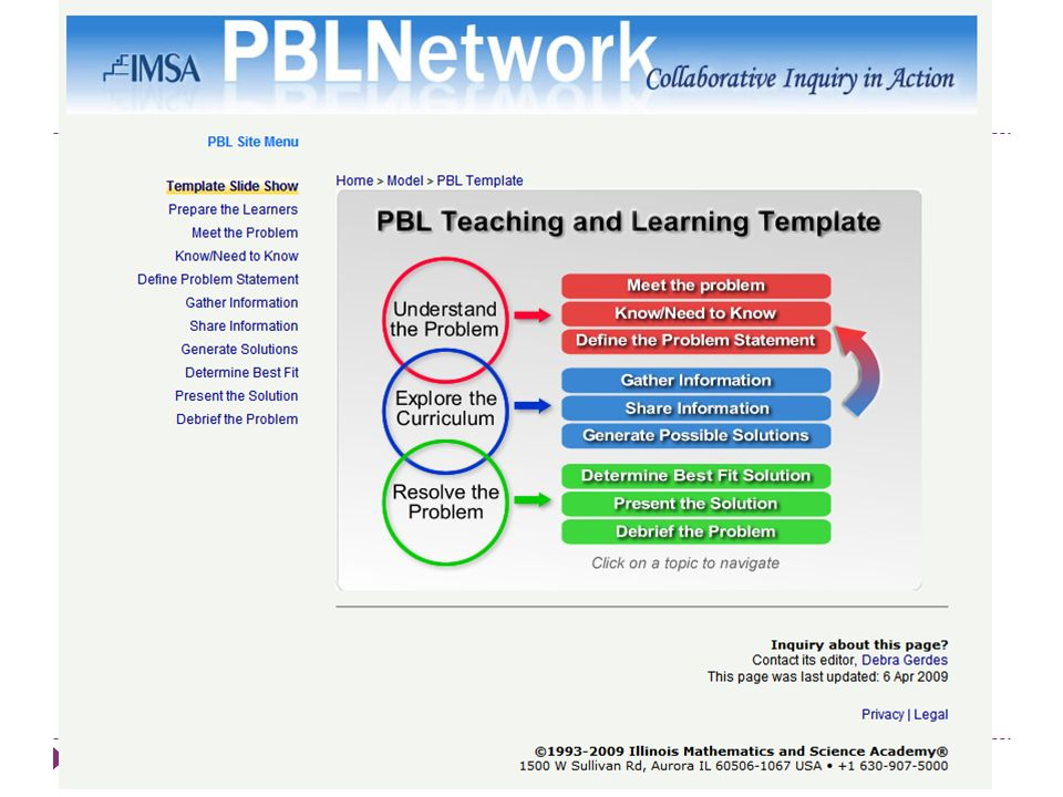 The Project-Based Learning Model.