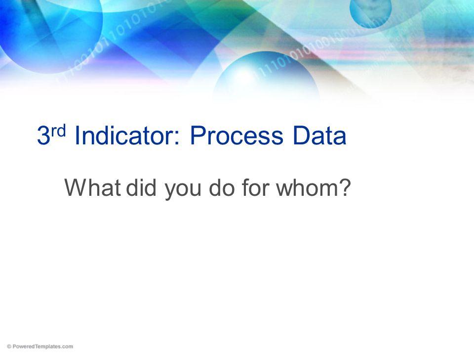 3rd Indicator: Process Data