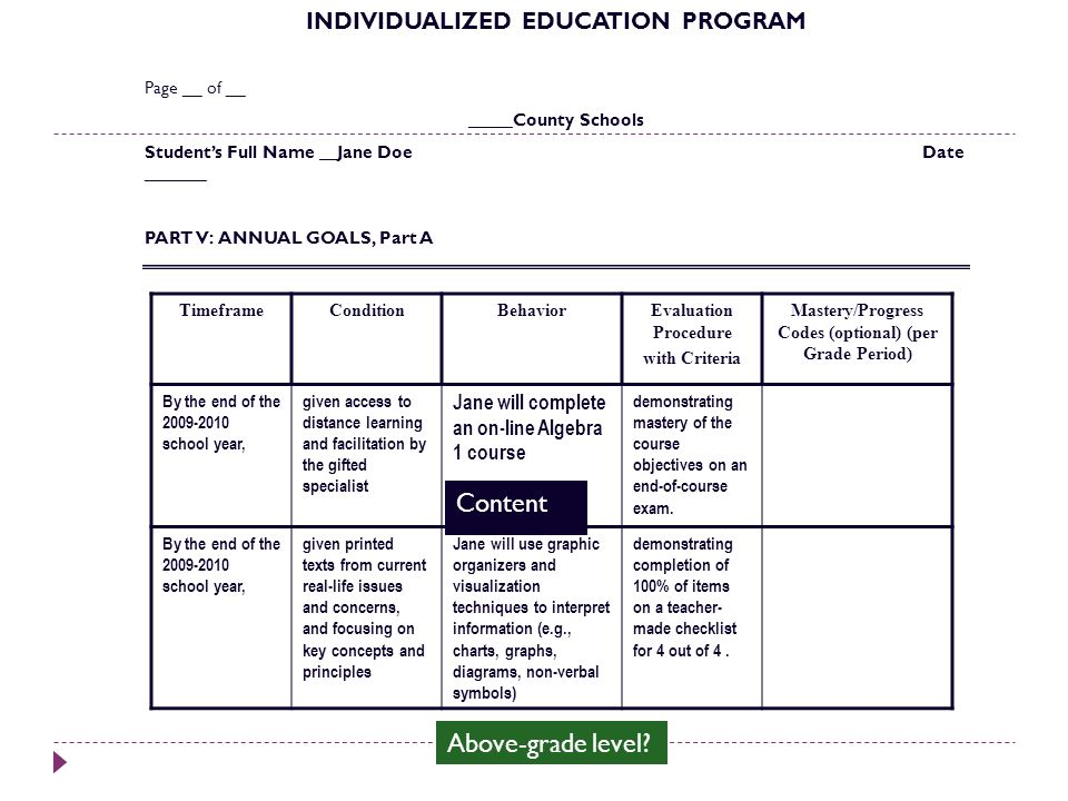 Content Above-grade level INDIVIDUALIZED EDUCATION PROGRAM