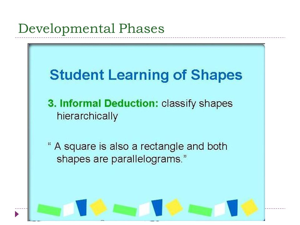 Developmental Phases The next phase would be Formal Deduction in which Theorems are explained – proven.