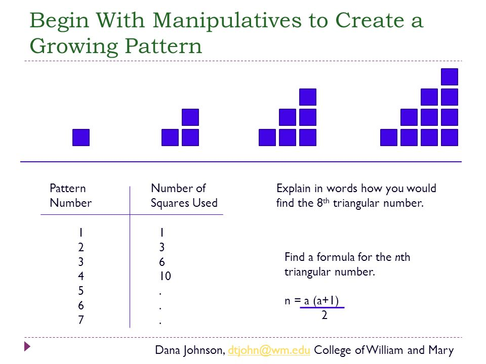 Begin With Manipulatives to Create a Growing Pattern