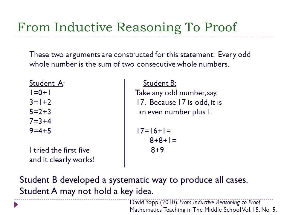 From Inductive Reasoning To Proof