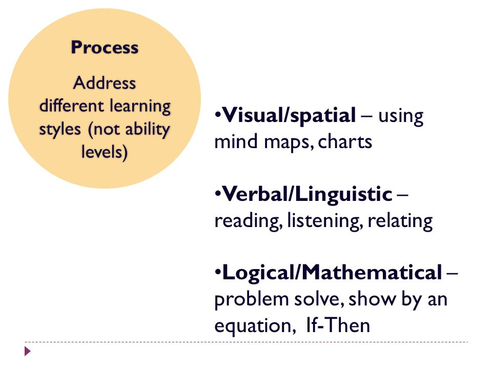 Address different learning styles (not ability levels)