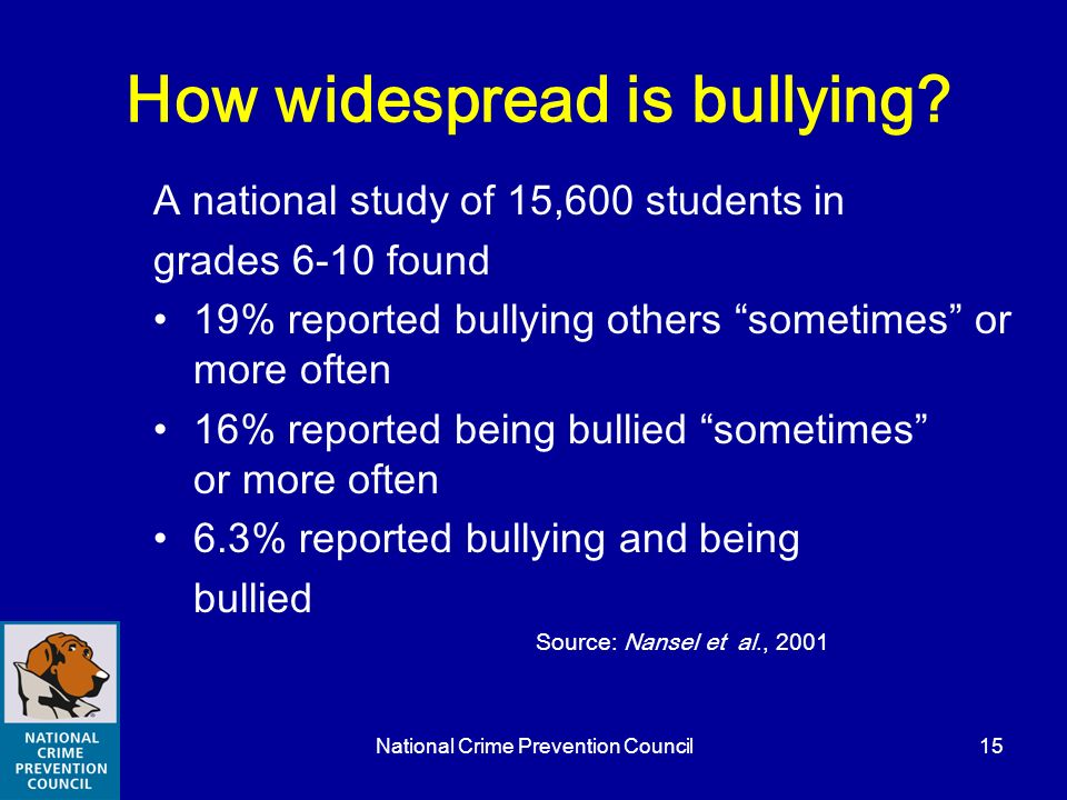 How widespread is bullying