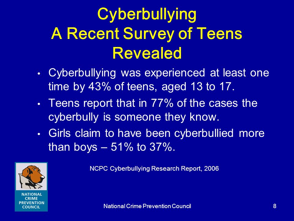 Cyberbullying A Recent Survey of Teens Revealed