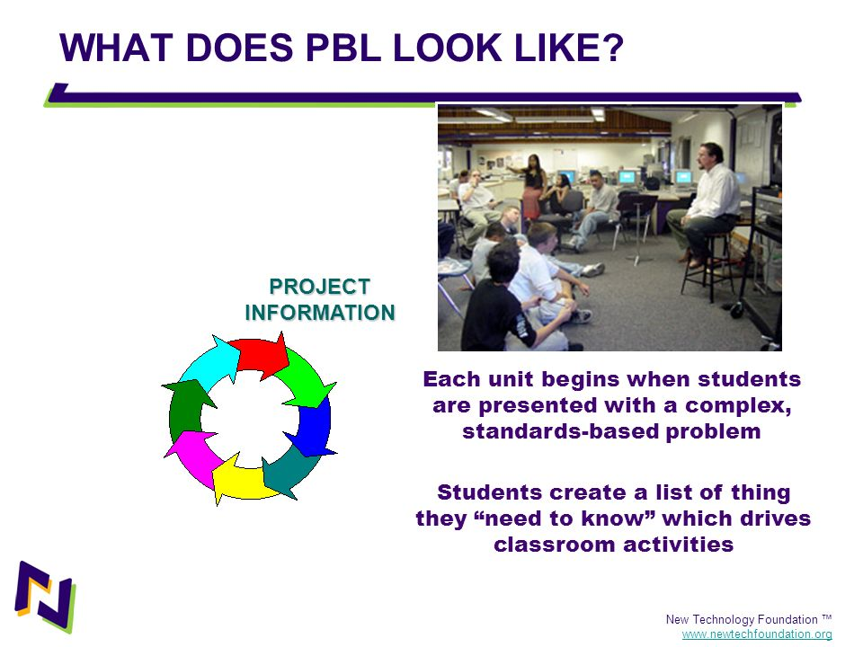 WHAT DOES PBL LOOK LIKE PROJECT INFORMATION