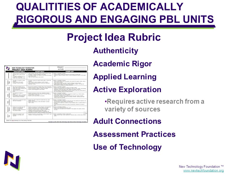 QUALITITIES OF ACADEMICALLY RIGOROUS AND ENGAGING PBL UNITS