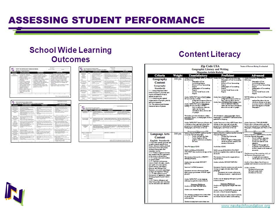 School Wide Learning Outcomes