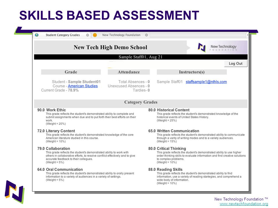 Think you can think cracking the thinking skills assessment pdf