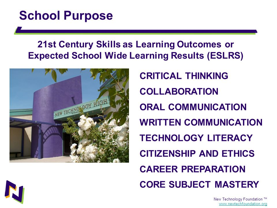 School Purpose 21st Century Skills as Learning Outcomes or Expected School Wide Learning Results (ESLRS)