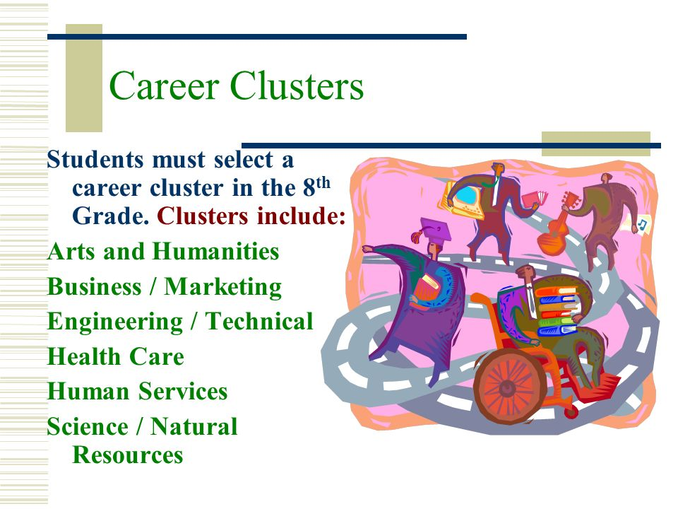 Career Clusters Students must select a career cluster in the 8th Grade. Clusters include: Arts and Humanities.