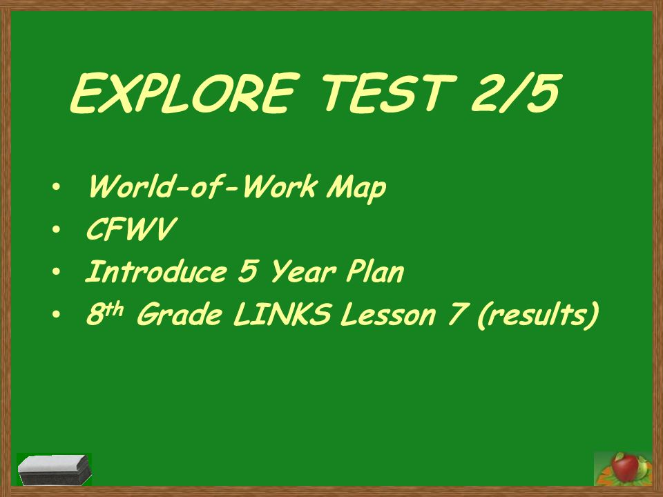 EXPLORE TEST 2/5 World-of-Work Map CFWV Introduce 5 Year Plan