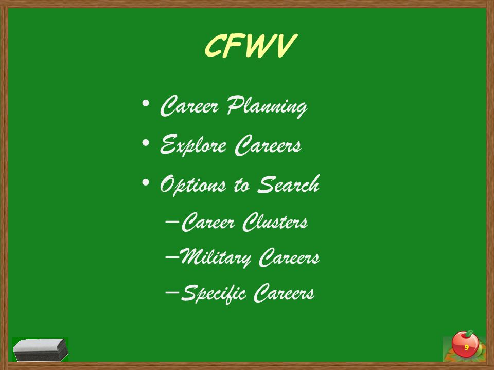 CFWV Career Planning Explore Careers Options to Search Career Clusters