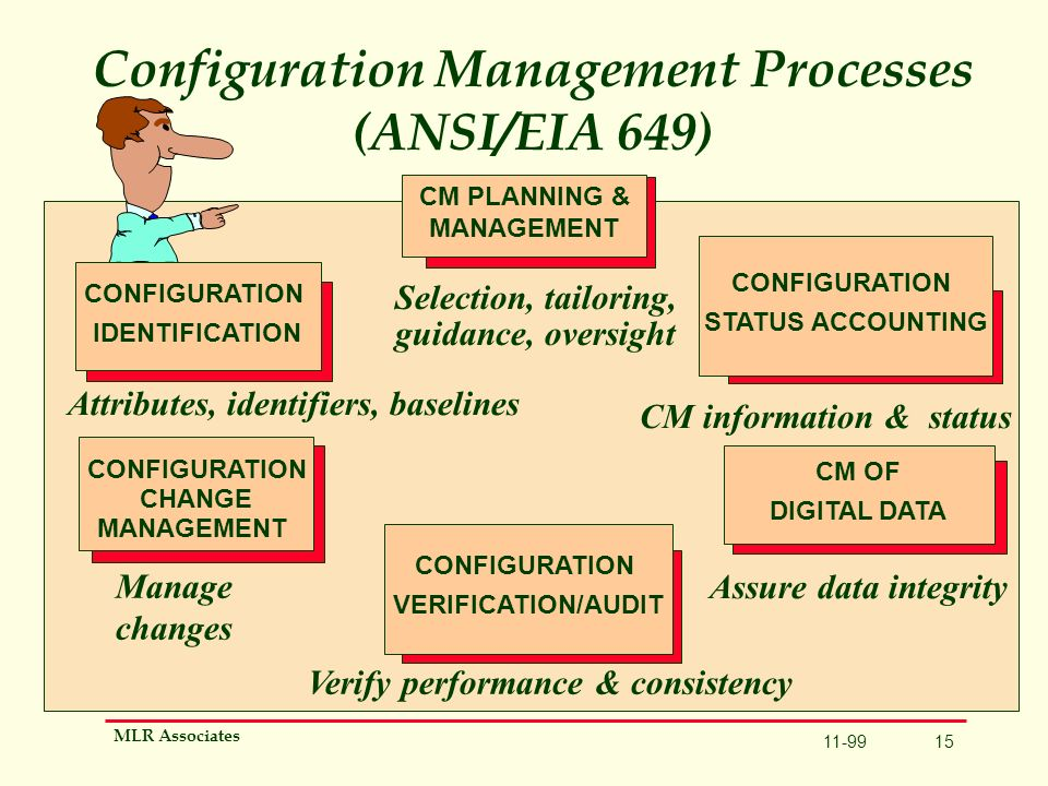 Configuration Management Based On Best Practices  Ppt. Divorce Lawyers In Cincinnati Ohio. How Do You Say Hi In French Seo Portland Or. Insurance For Mobile Homes Xml Photo Gallery. American National College List Of Med Schools. Dentists In Boulder Co Car Accident Milwaukee. How To Form An Llc In Nevada. Mortgage Rates 30 Year Fixed Today. Animal Training Degree How To Make My Website