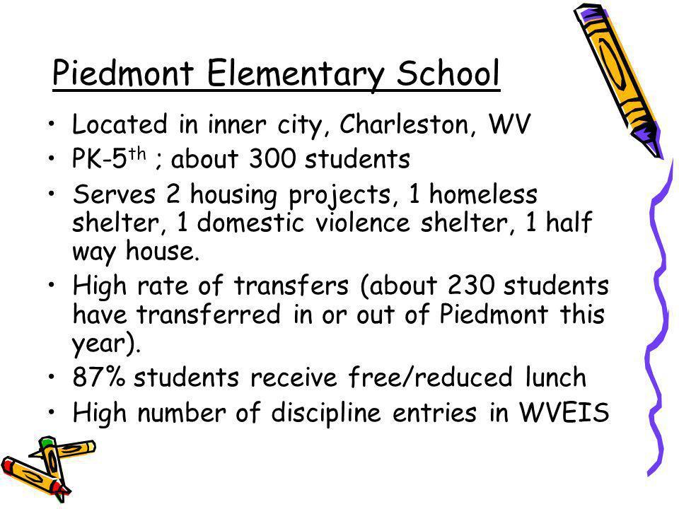 Piedmont Elementary School