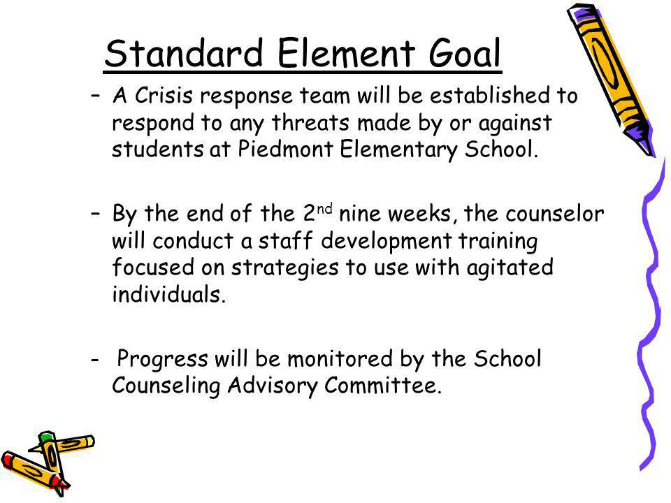 Standard Element Goal A Crisis response team will be established to respond to any threats made by or against students at Piedmont Elementary School.