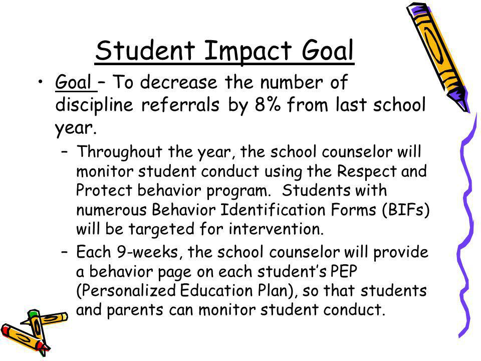 Student Impact Goal Goal – To decrease the number of discipline referrals by 8% from last school year.