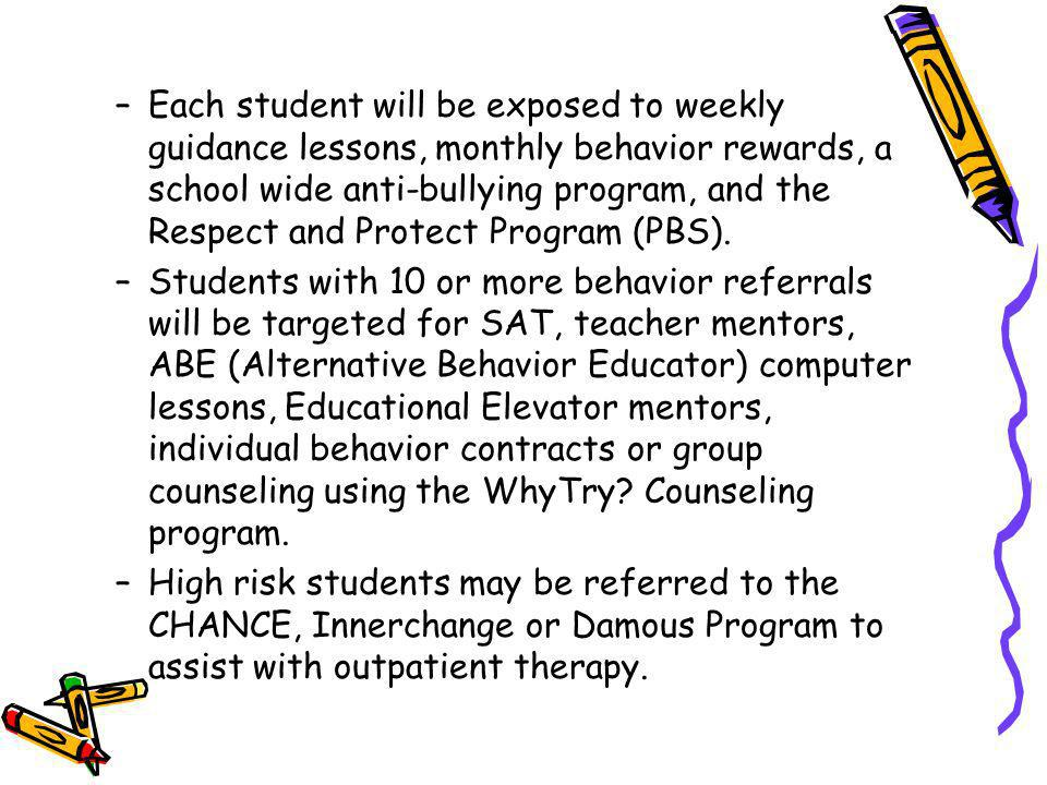 Each student will be exposed to weekly guidance lessons, monthly behavior rewards, a school wide anti-bullying program, and the Respect and Protect Program (PBS).