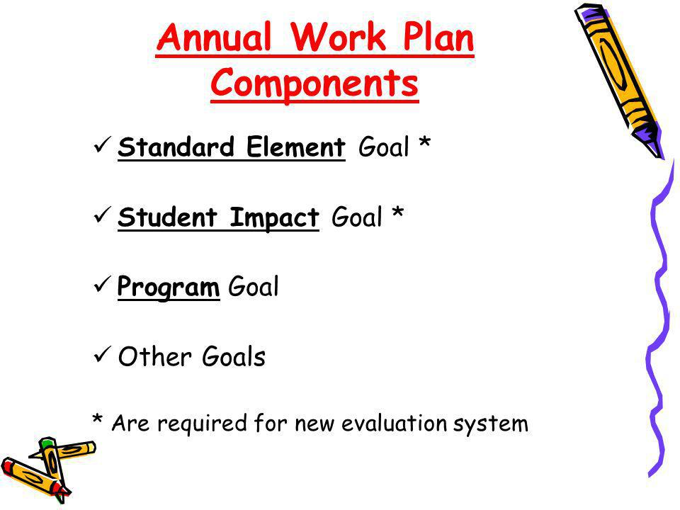 Annual Work Plan Components