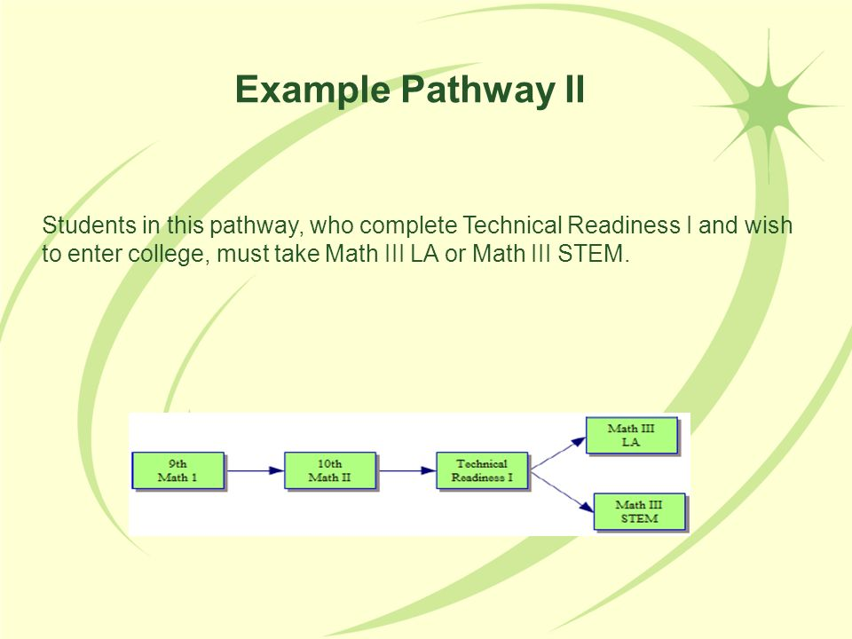 Example Pathway II Students in this pathway, who complete Technical Readiness I and wish to enter college, must take Math III LA or Math III STEM.