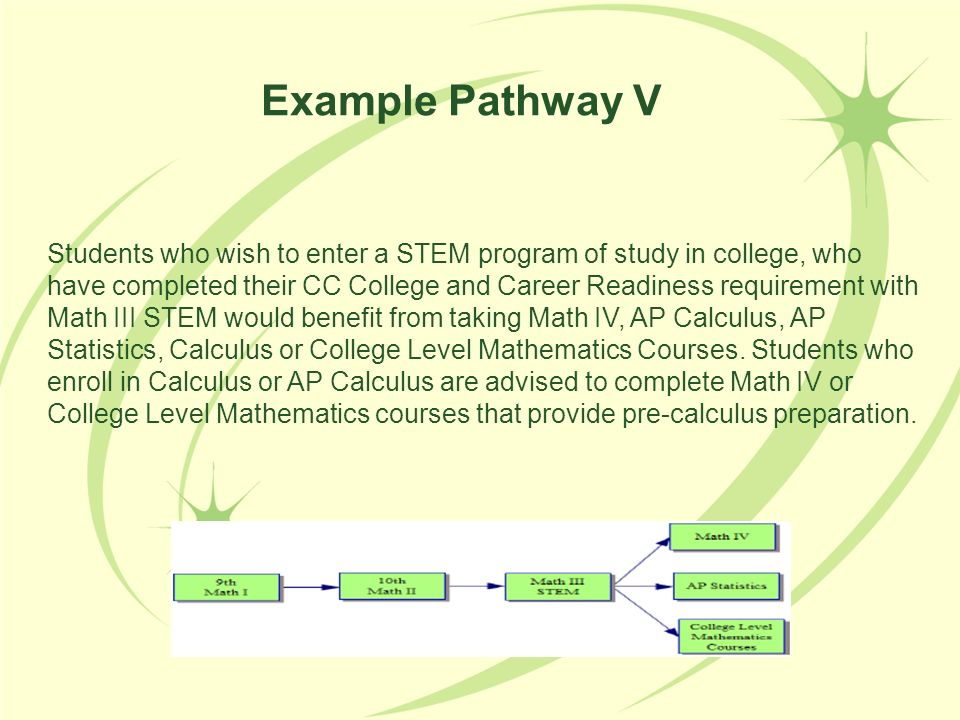 Example Pathway V