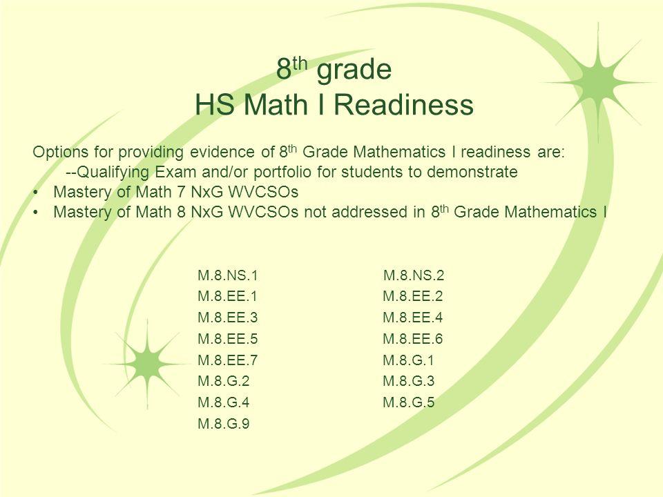 8th grade HS Math I Readiness