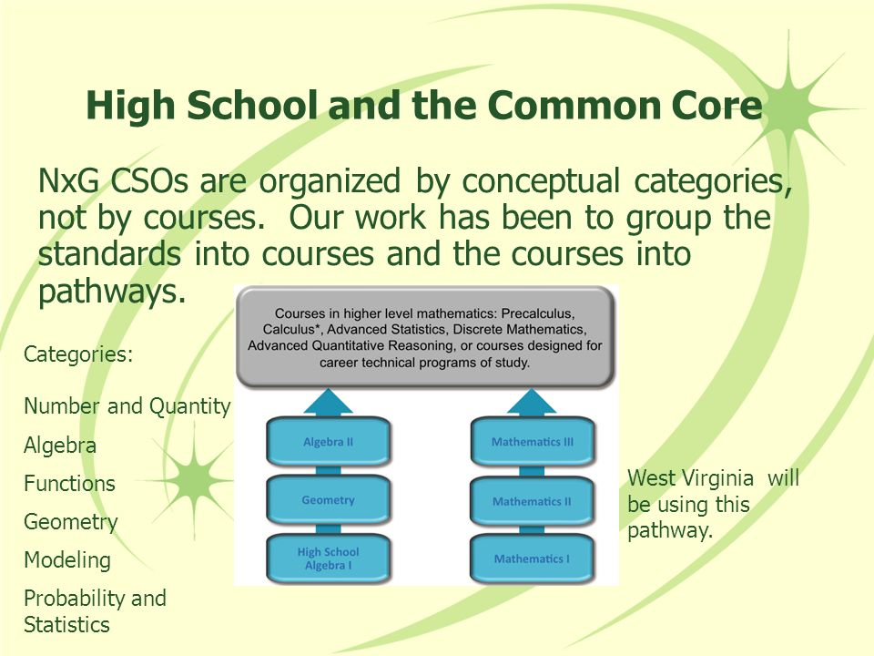 High School and the Common Core