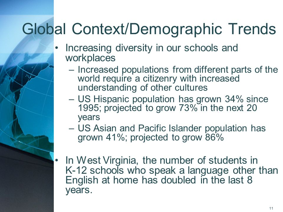 Global Context/Demographic Trends