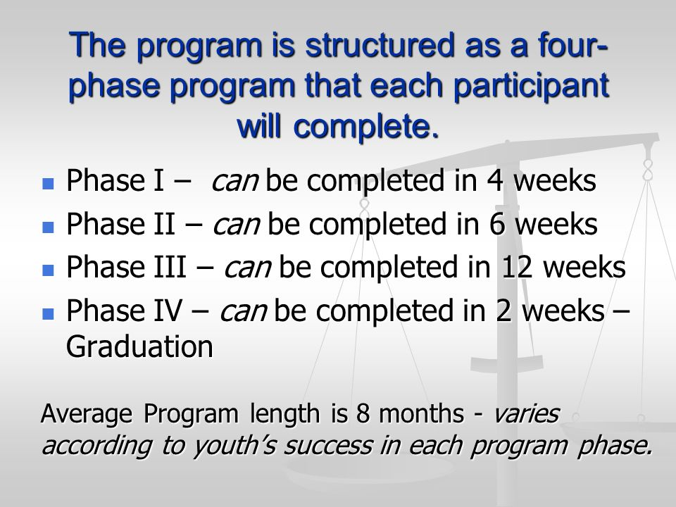 The program is structured as a four-phase program that each participant will complete.