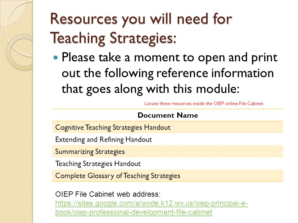 Resources you will need for Teaching Strategies: