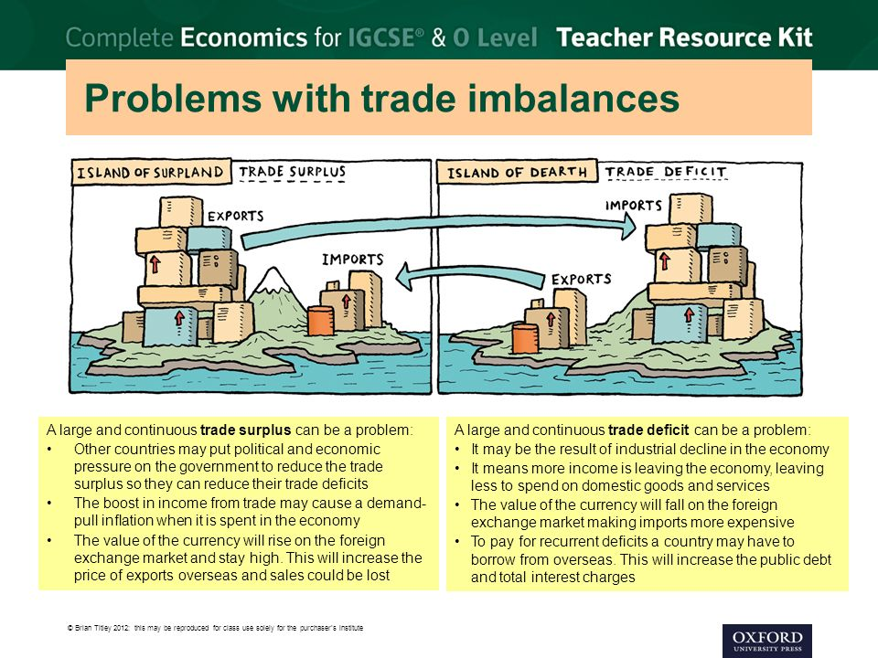 Problems with trade imbalances