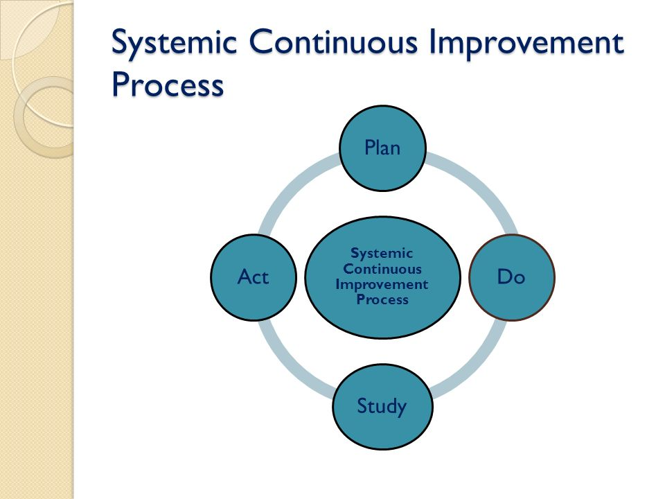 Systemic Continuous Improvement Process