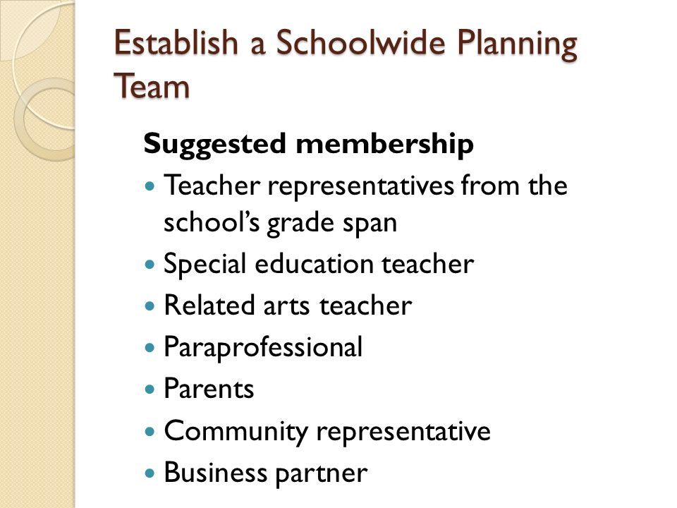 Establish a Schoolwide Planning Team