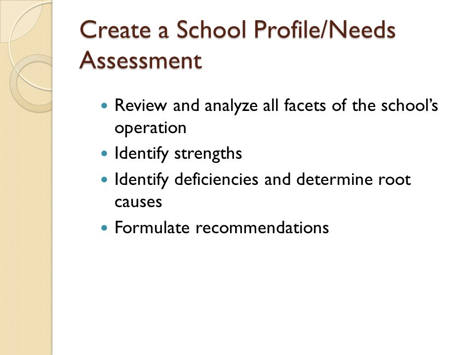 Create a School Profile/Needs Assessment