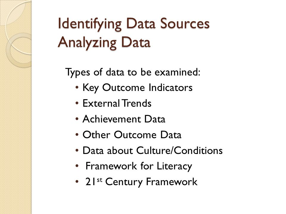 Identifying Data Sources Analyzing Data
