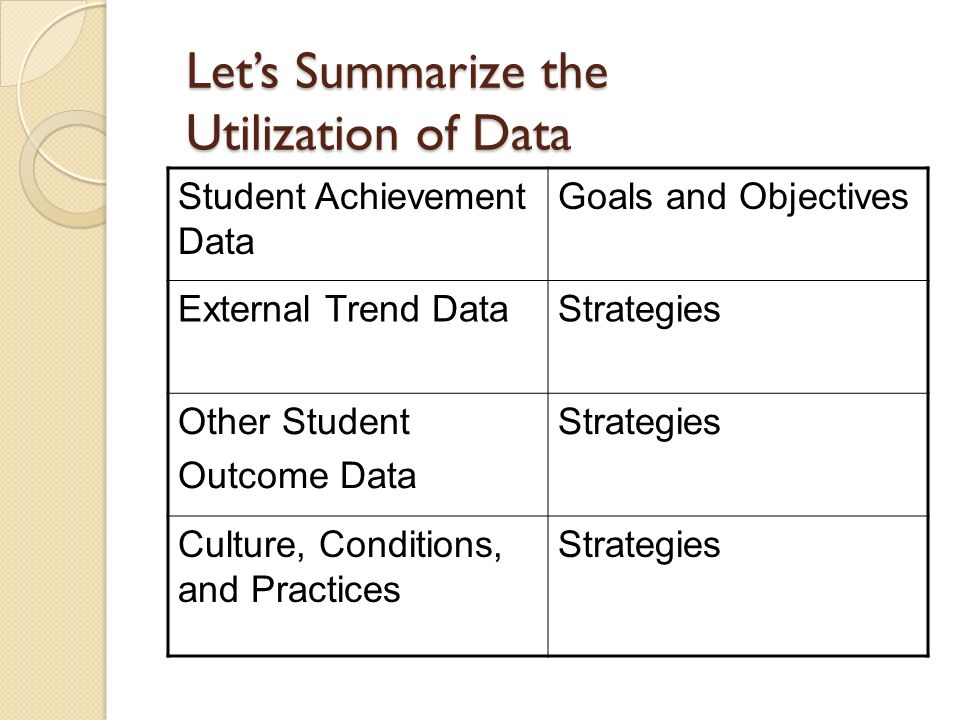 Let's Summarize the Utilization of Data