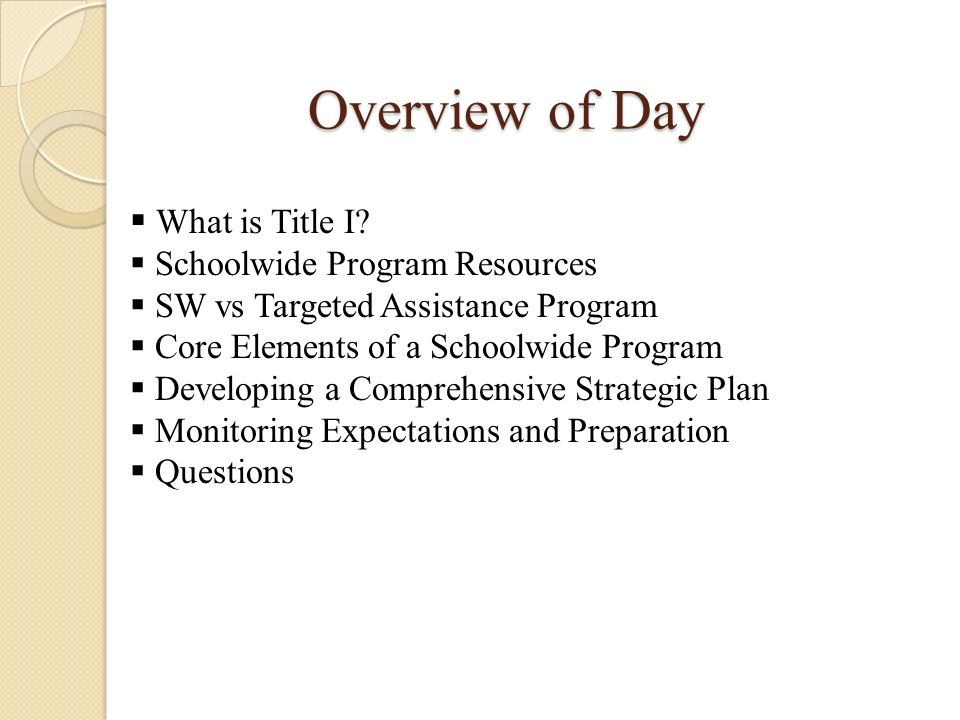 Overview of Day What is Title I Schoolwide Program Resources