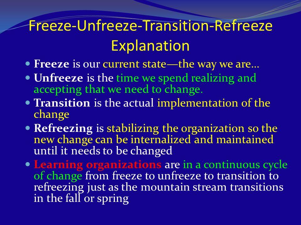 Freeze-Unfreeze-Transition-Refreeze Explanation