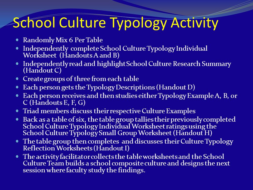School Culture Typology Activity