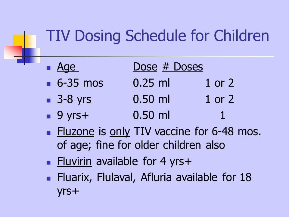 TIV Dosing Schedule for Children